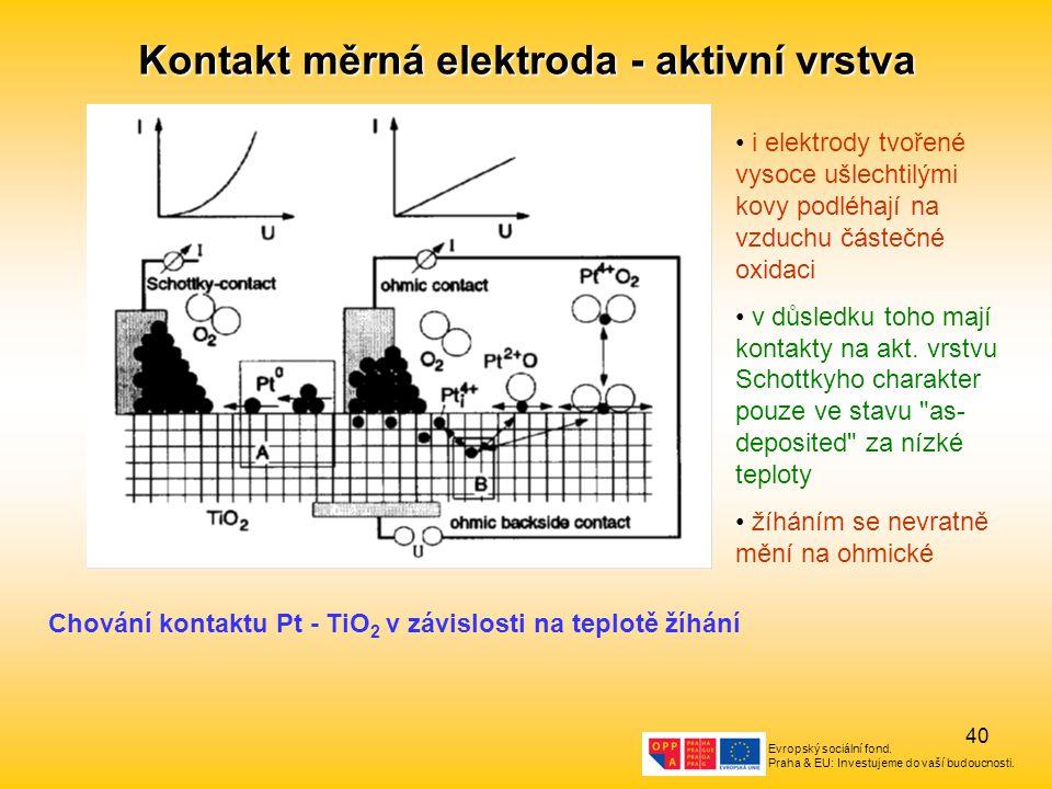 Kontakt měrná elektroda - aktivní vrstva