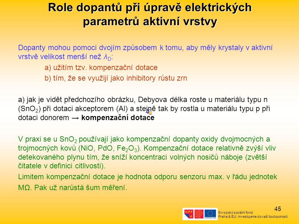 Role dopantů při úpravě elektrických parametrů aktivní vrstvy
