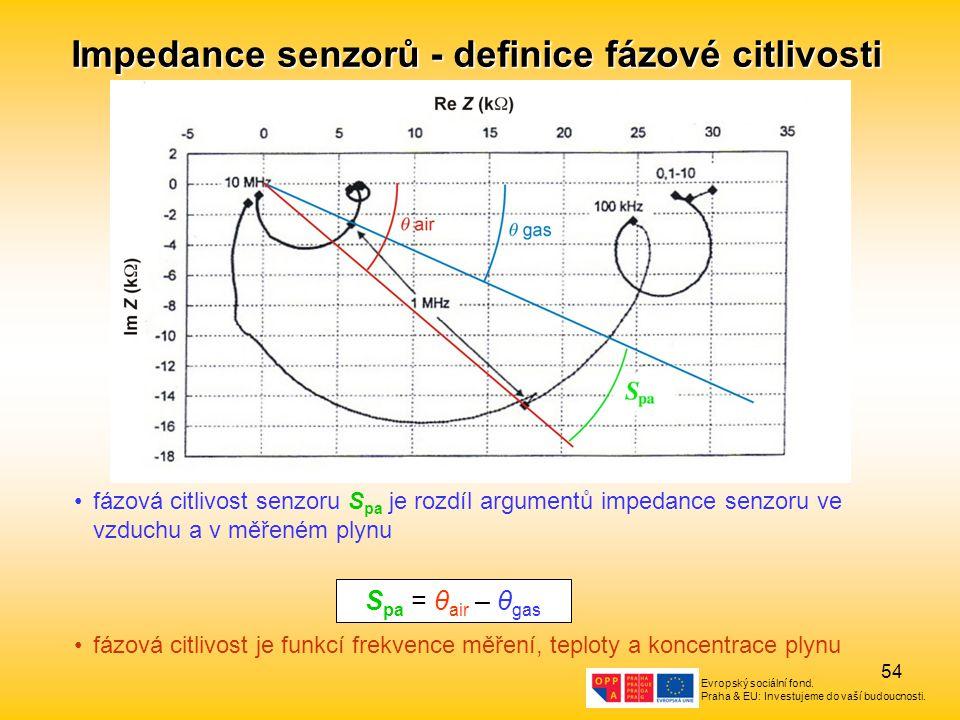 Impedance senzorů - definice fázové citlivosti