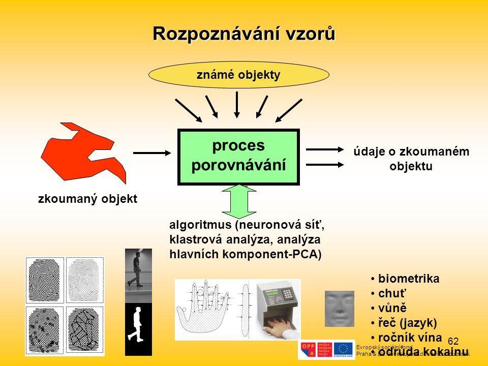 Rozpoznávání vzorů proces porovnávání známé objekty údaje o zkoumaném
