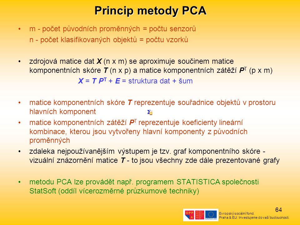 Princip metody PCA m - počet původních proměnných = počtu senzorů