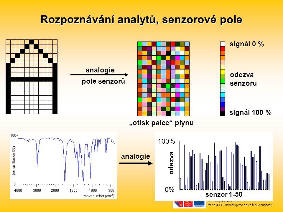 Rozpoznávání analytů, senzorové pole