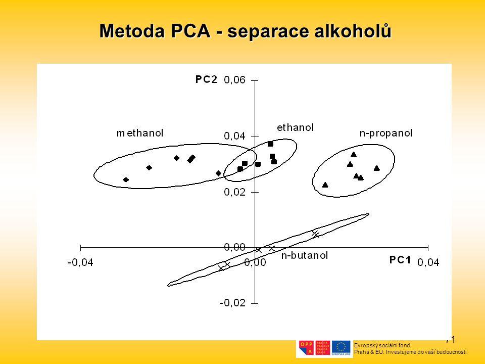 Metoda PCA - separace alkoholů