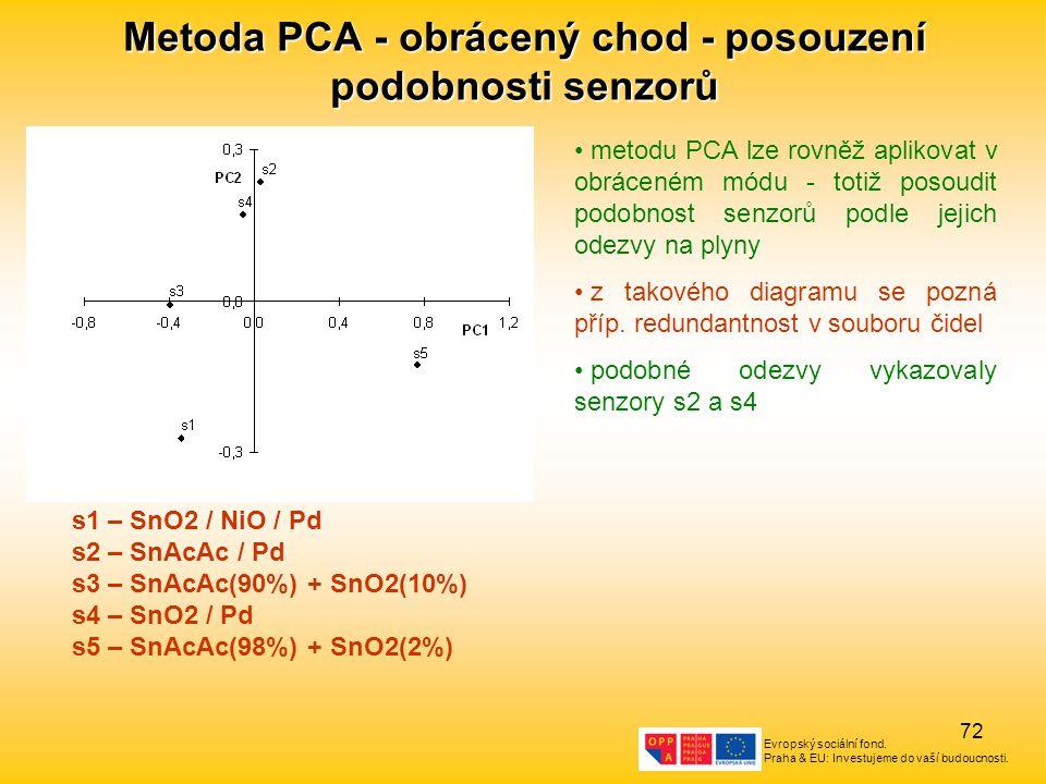 Metoda PCA - obrácený chod - posouzení podobnosti senzorů
