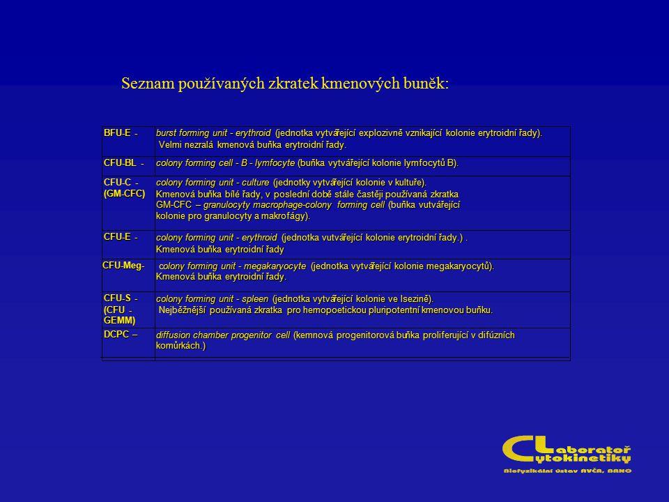 Seznam používaných zkratek kmenových buněk: