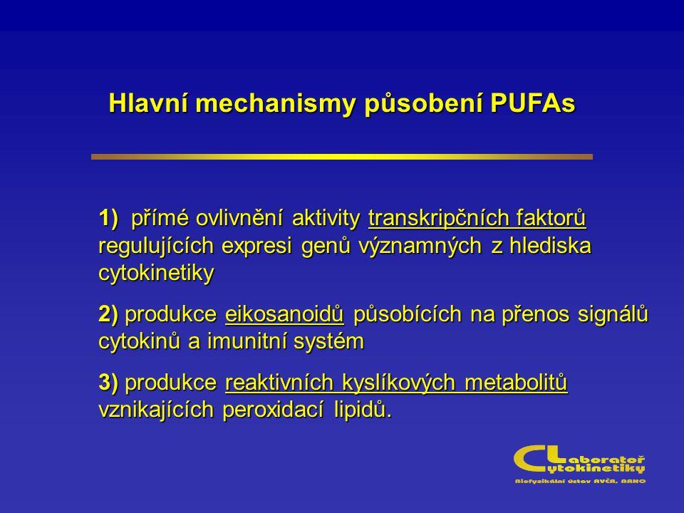Hlavní mechanismy působení PUFAs