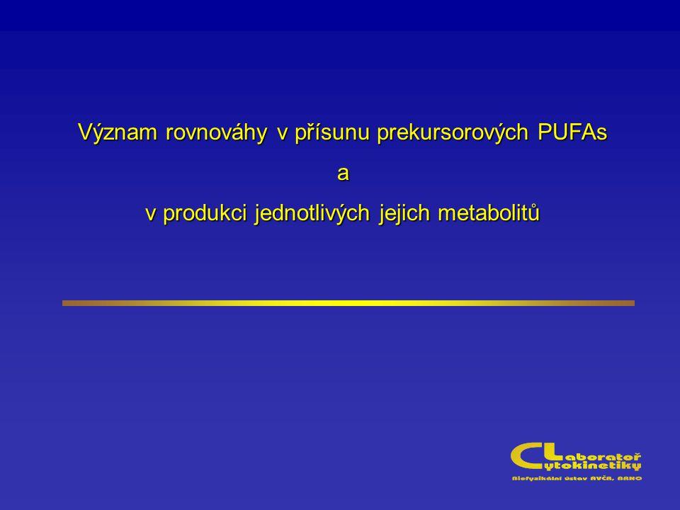 Význam rovnováhy v přísunu prekursorových PUFAs a