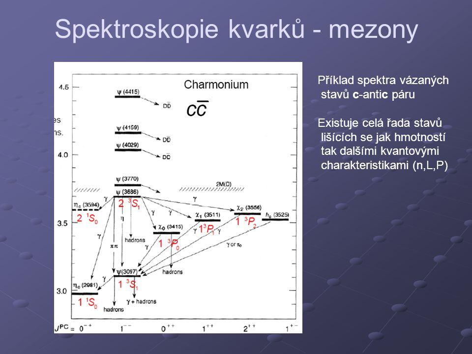Spektroskopie kvarků - mezony