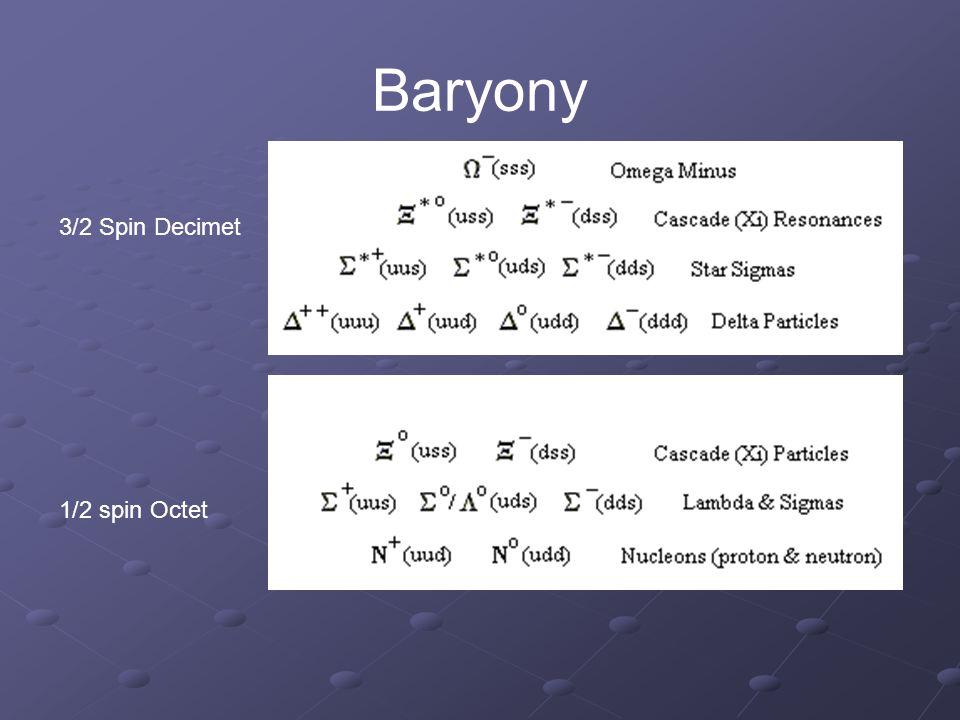 Baryony 3/2 Spin Decimet.