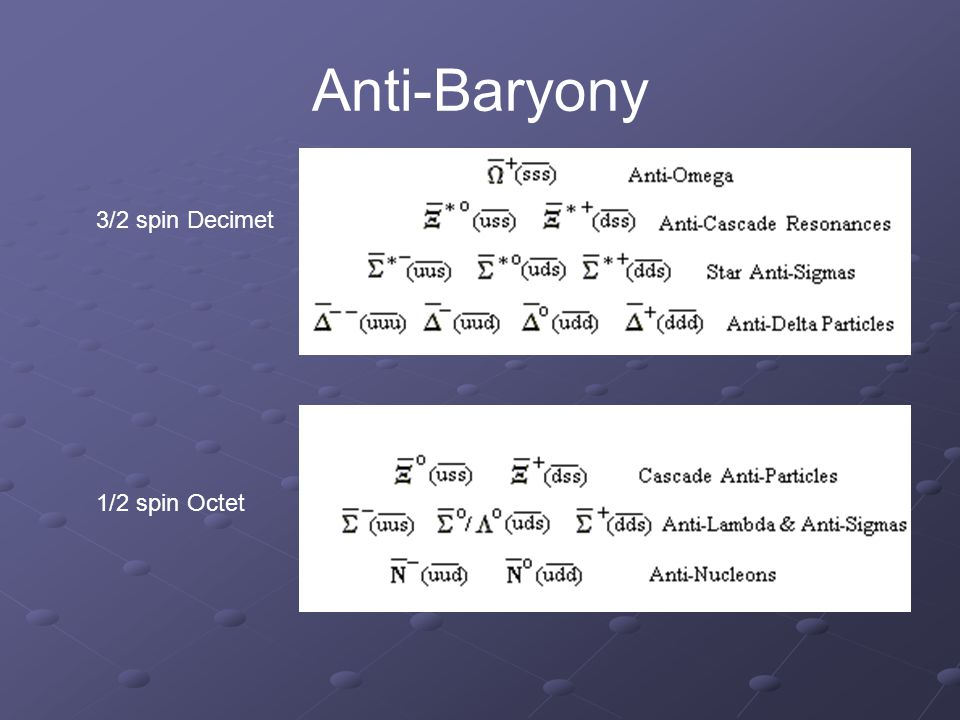 Anti-Baryony 3/2 spin Decimet.