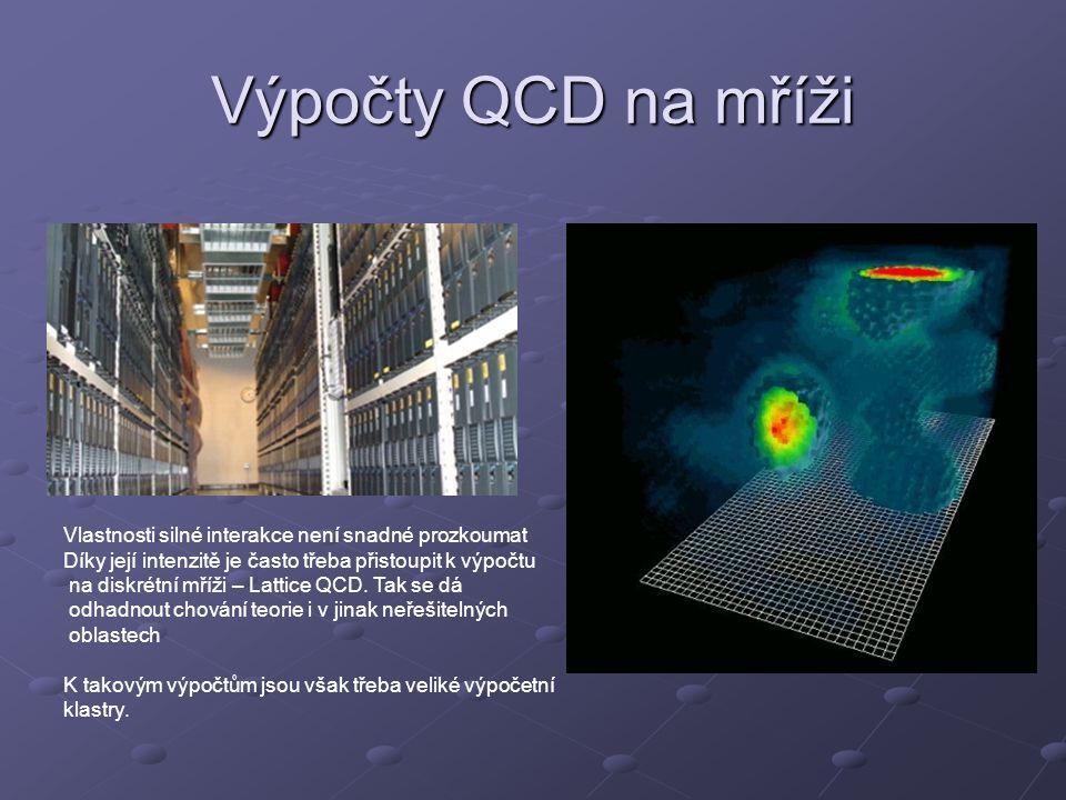 Výpočty QCD na mříži Vlastnosti silné interakce není snadné prozkoumat