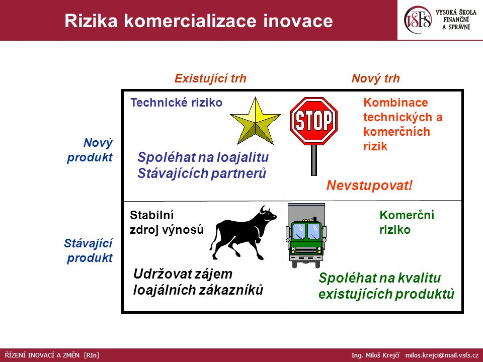 Rizika komercializace inovace