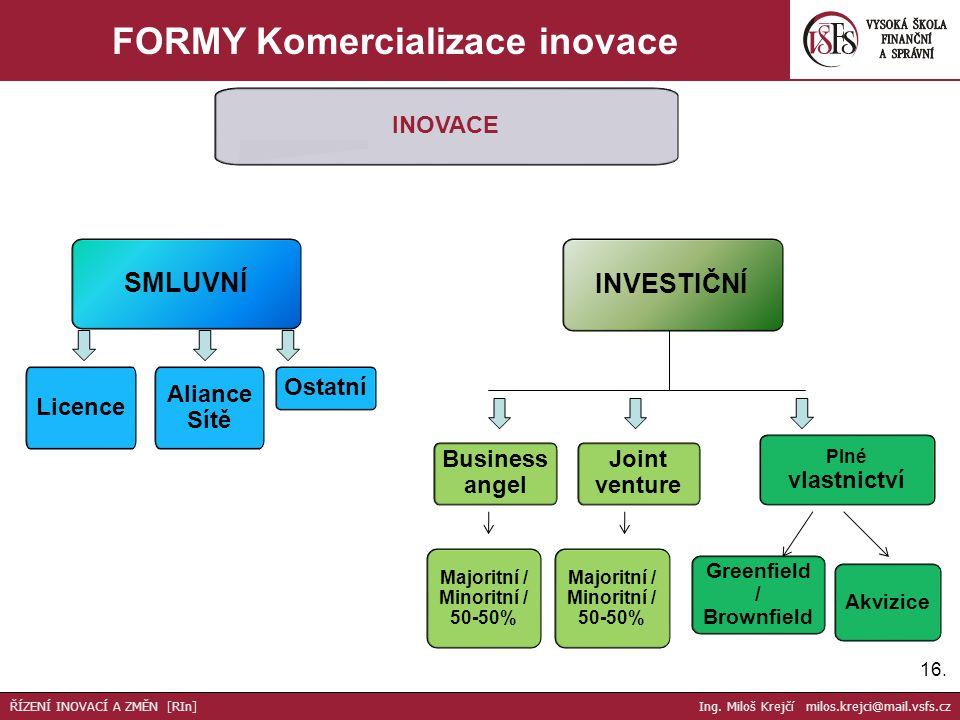 FORMY Komercializace inovace