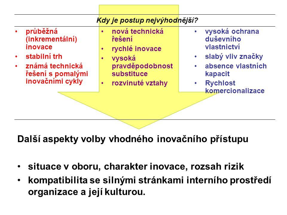 Další aspekty volby vhodného inovačního přístupu