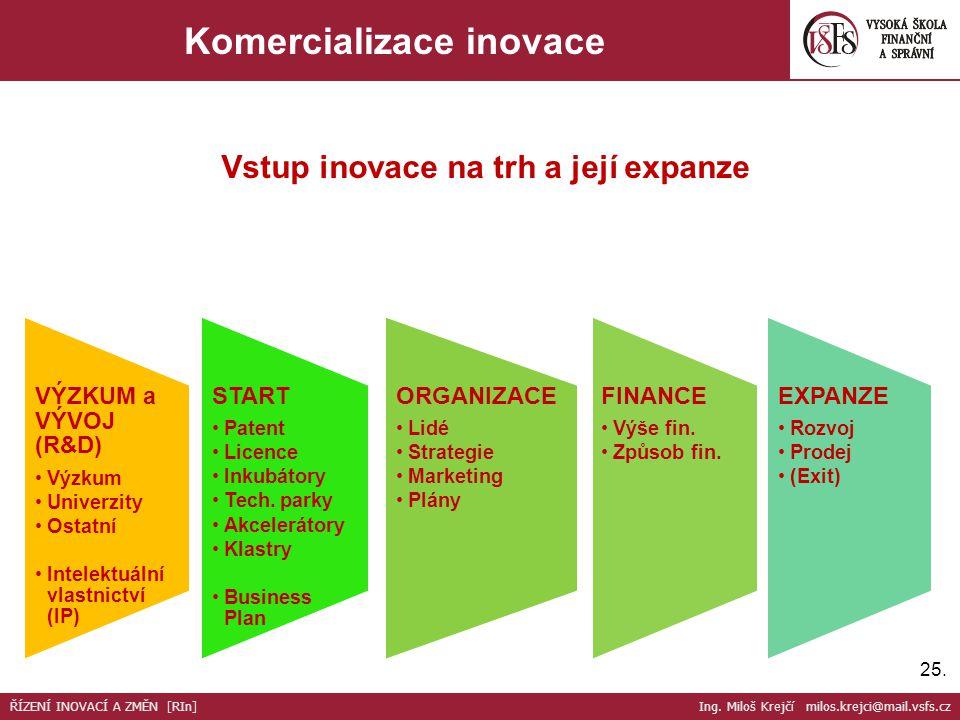 Komercializace inovace Vstup inovace na trh a její expanze