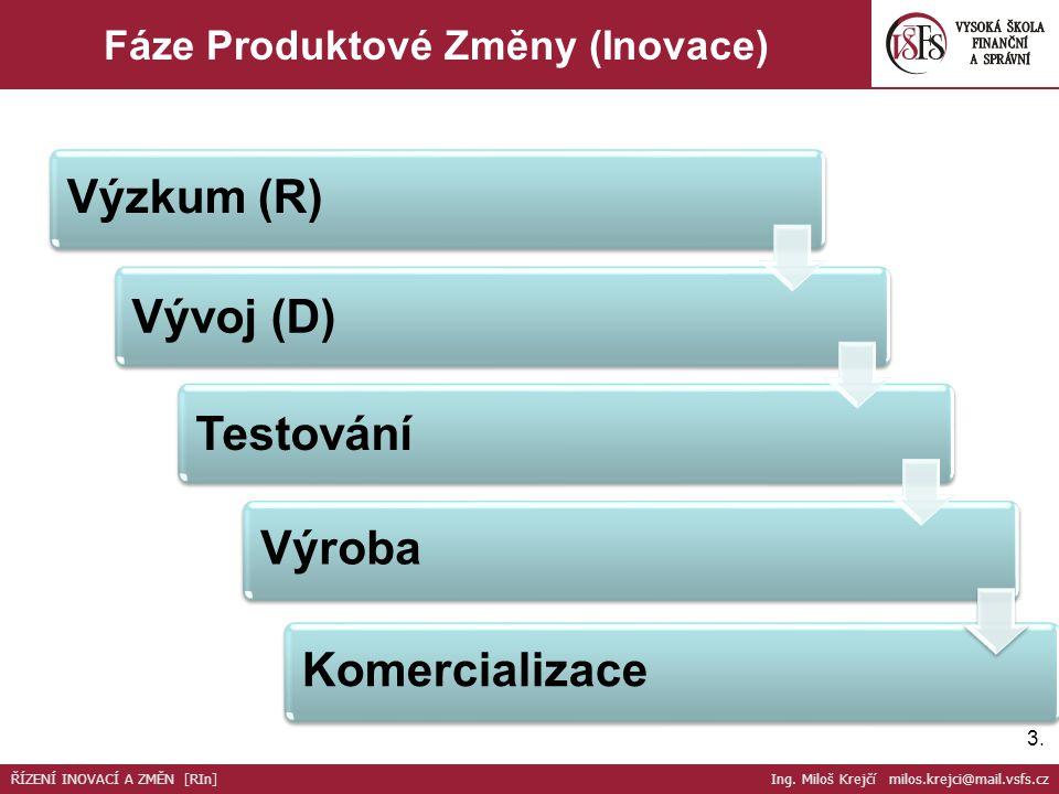 Fáze Produktové Změny (Inovace)