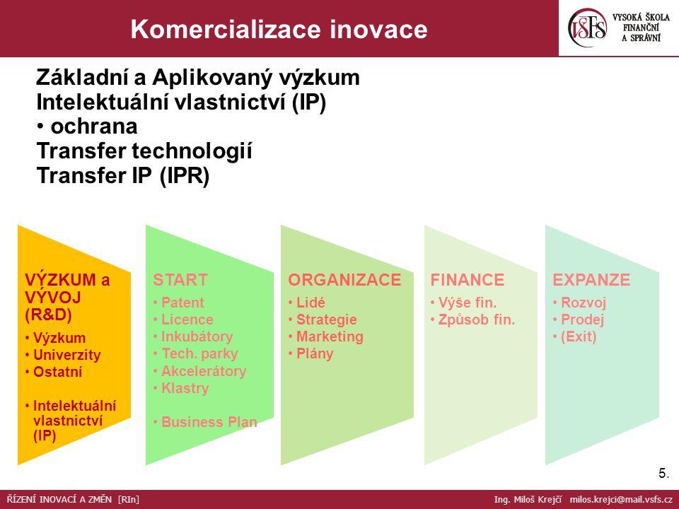 Komercializace inovace