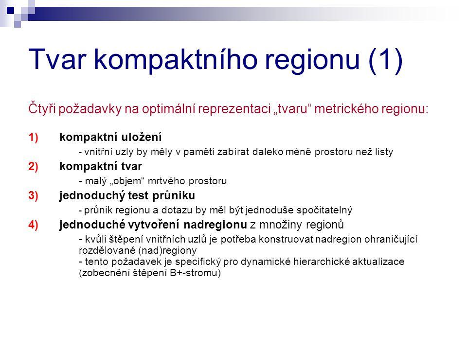 Tvar kompaktního regionu (1)
