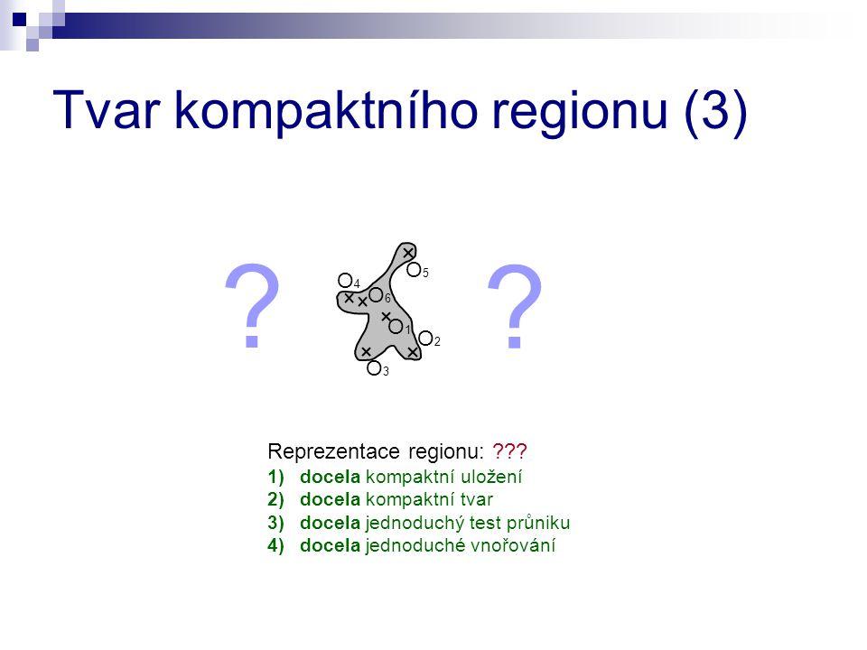 Tvar kompaktního regionu (3)