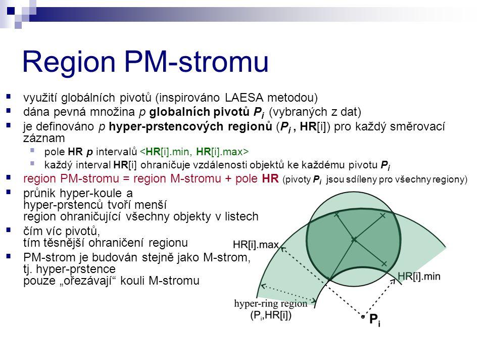 Region PM-stromu využití globálních pivotů (inspirováno LAESA metodou)