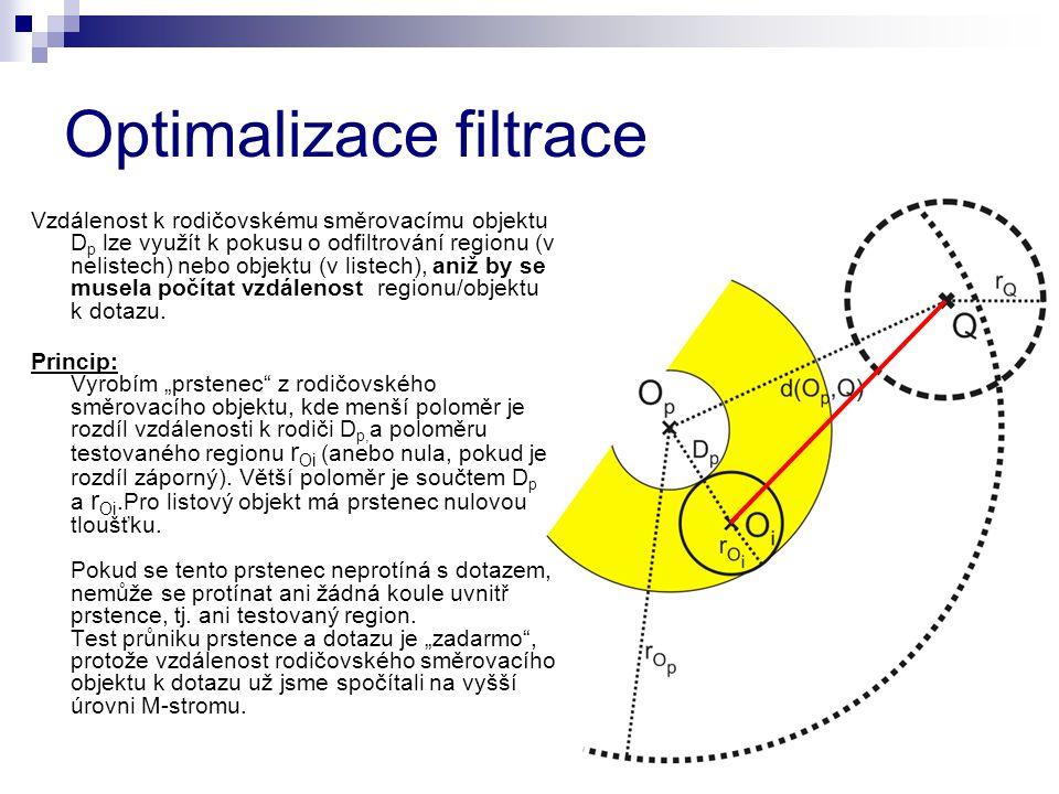Optimalizace filtrace