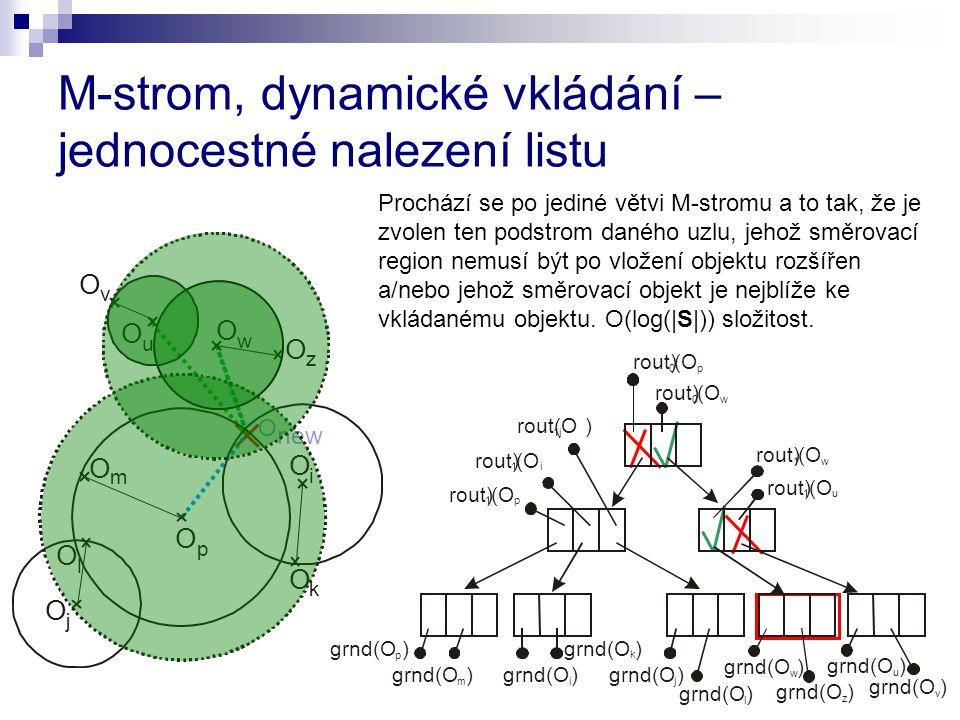 M-strom, dynamické vkládání –jednocestné nalezení listu