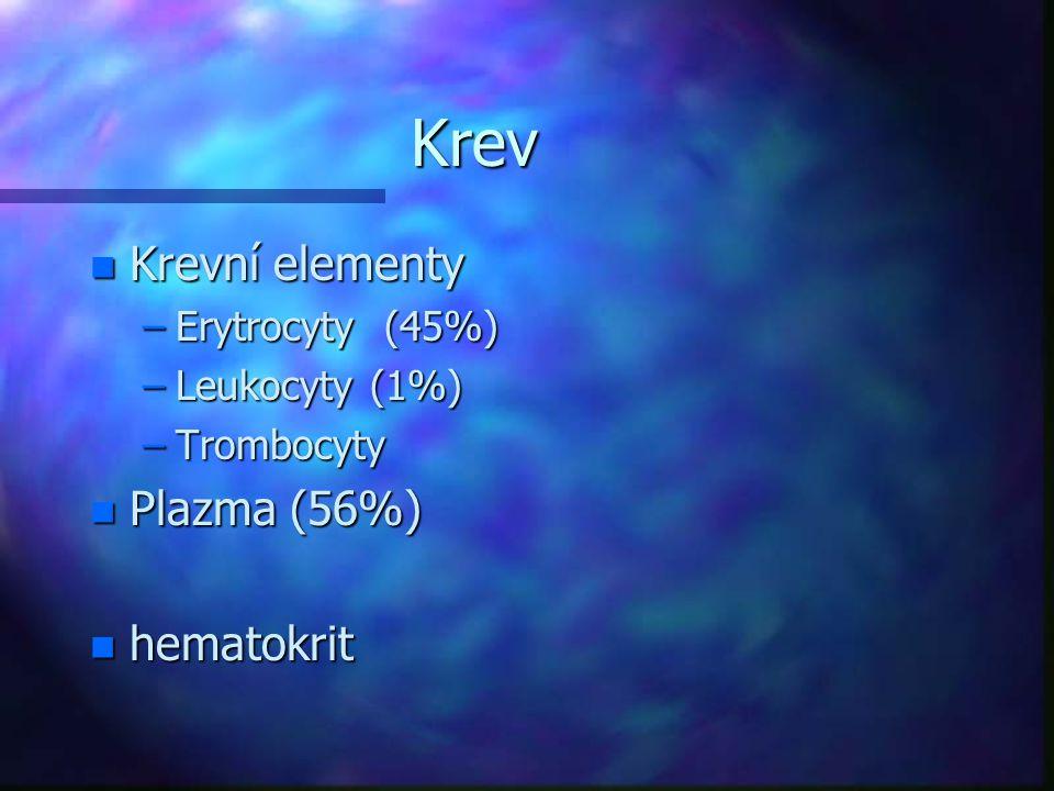 Krev Krevní elementy Plazma (56%) hematokrit Erytrocyty (45%)