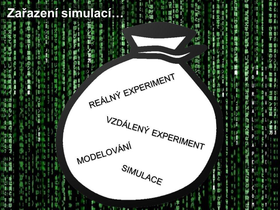 Zařazení simulací… REÁLNÝ EXPERIMENT VZDÁLENÝ EXPERIMENT MODELOVÁNÍ