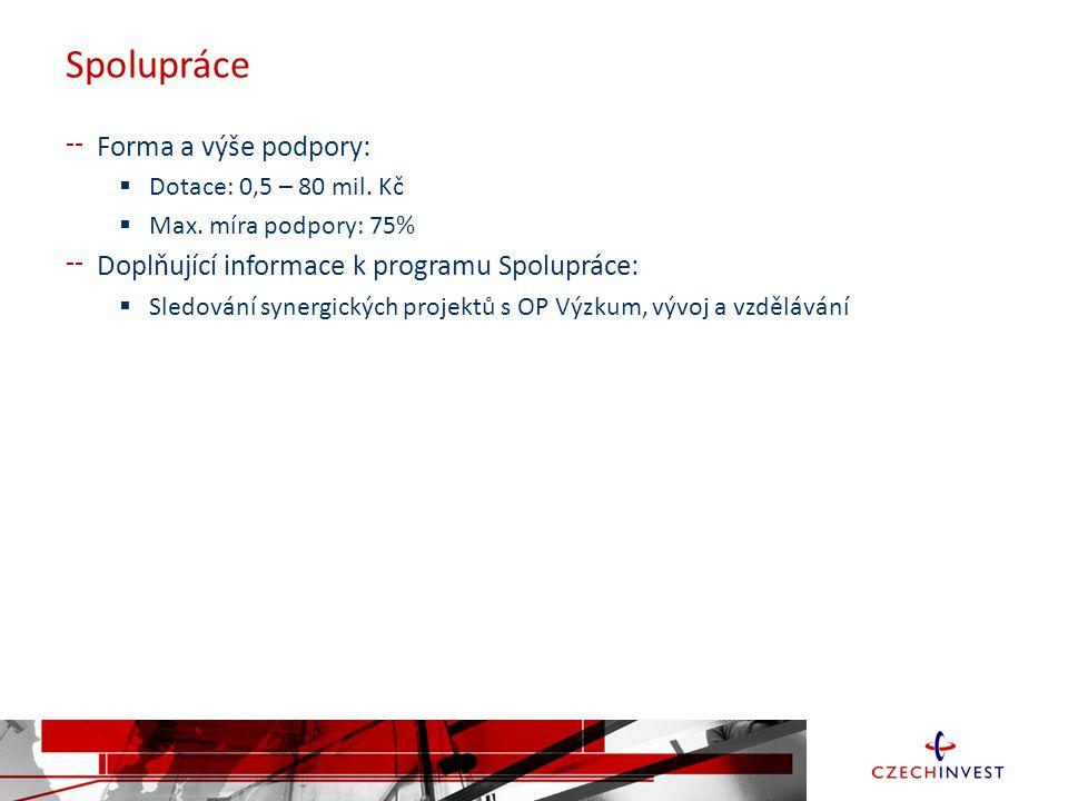Spolupráce Forma a výše podpory: