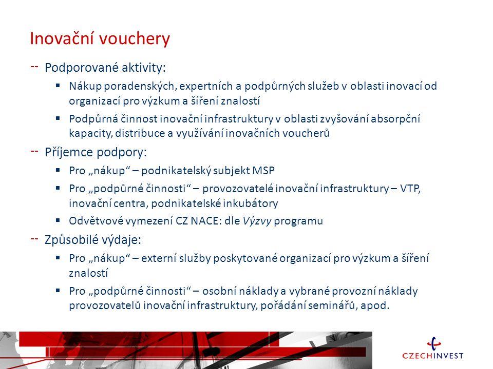 Inovační vouchery Podporované aktivity: Příjemce podpory: