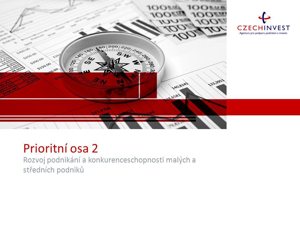 Prioritní osa 2 Technologie. Poradenství 1. Marketing. Poradenství 2 – interní pro CI a CT – neschváleno – nebude prezentováno.