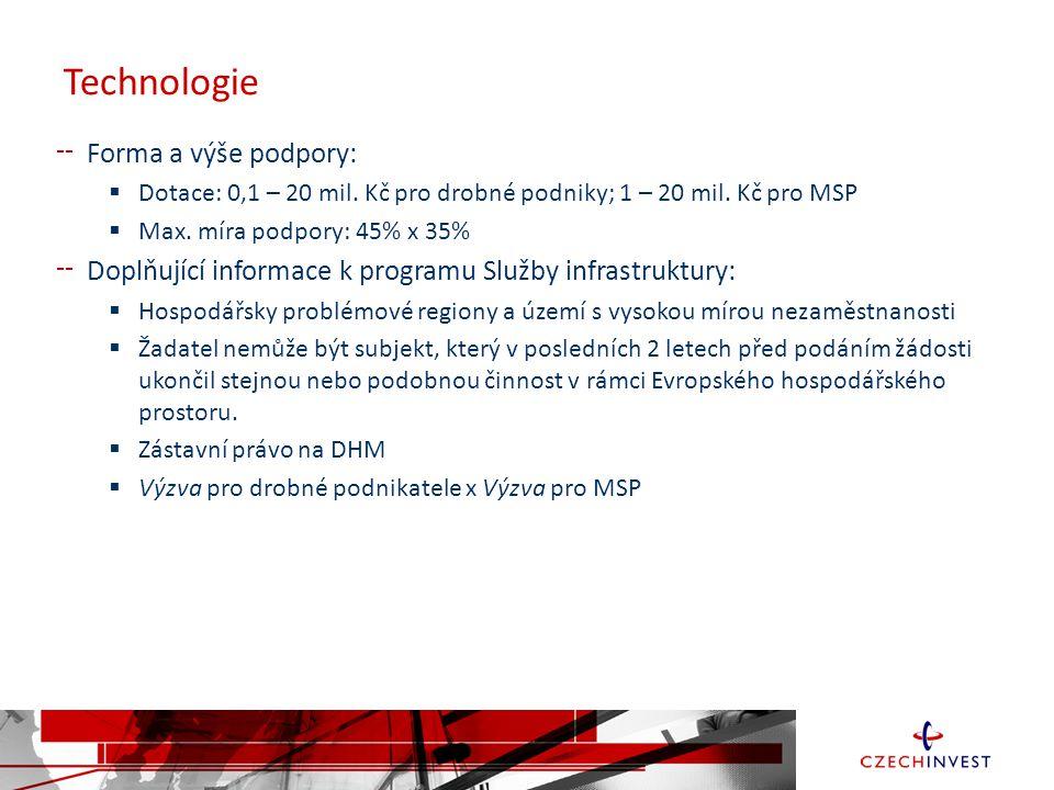 Technologie Forma a výše podpory: