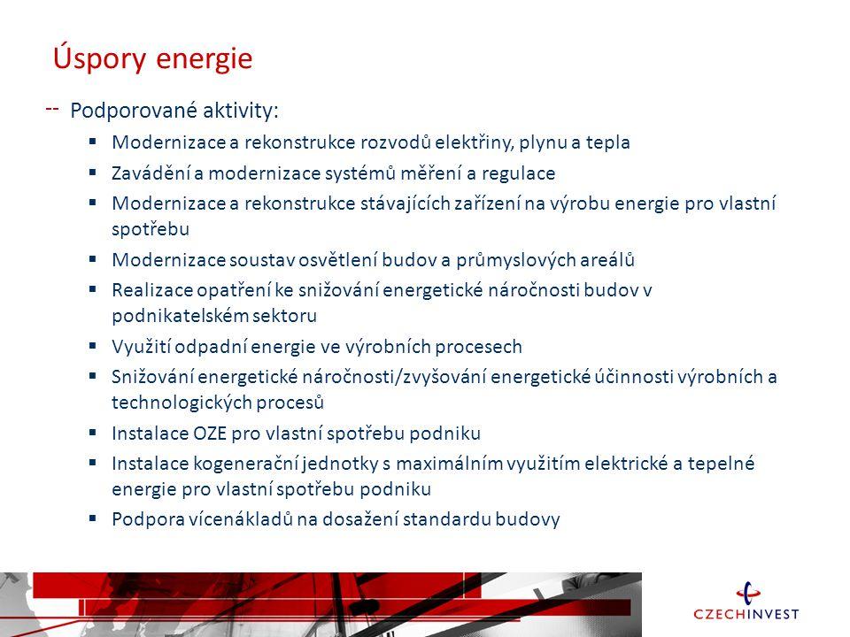 Úspory energie Podporované aktivity: