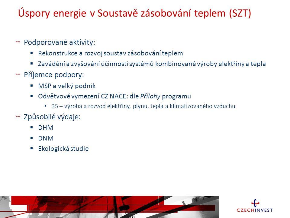 Úspory energie v Soustavě zásobování teplem (SZT)
