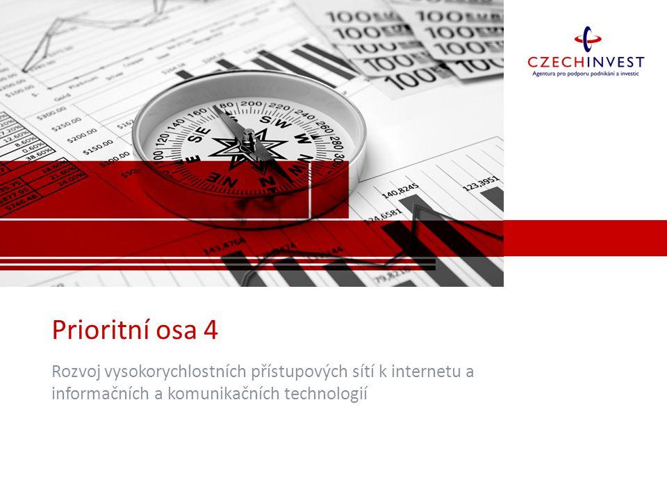 Prioritní osa 4 Vysokorychlostní internet. ICT a sdílené služby.