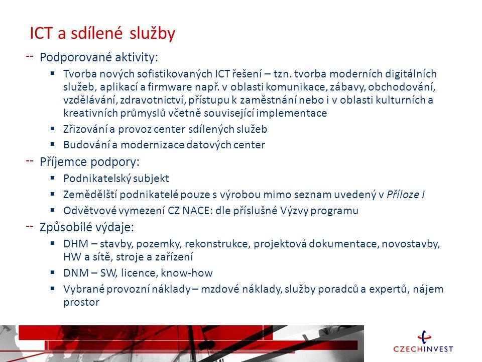 ICT a sdílené služby Podporované aktivity: Příjemce podpory: