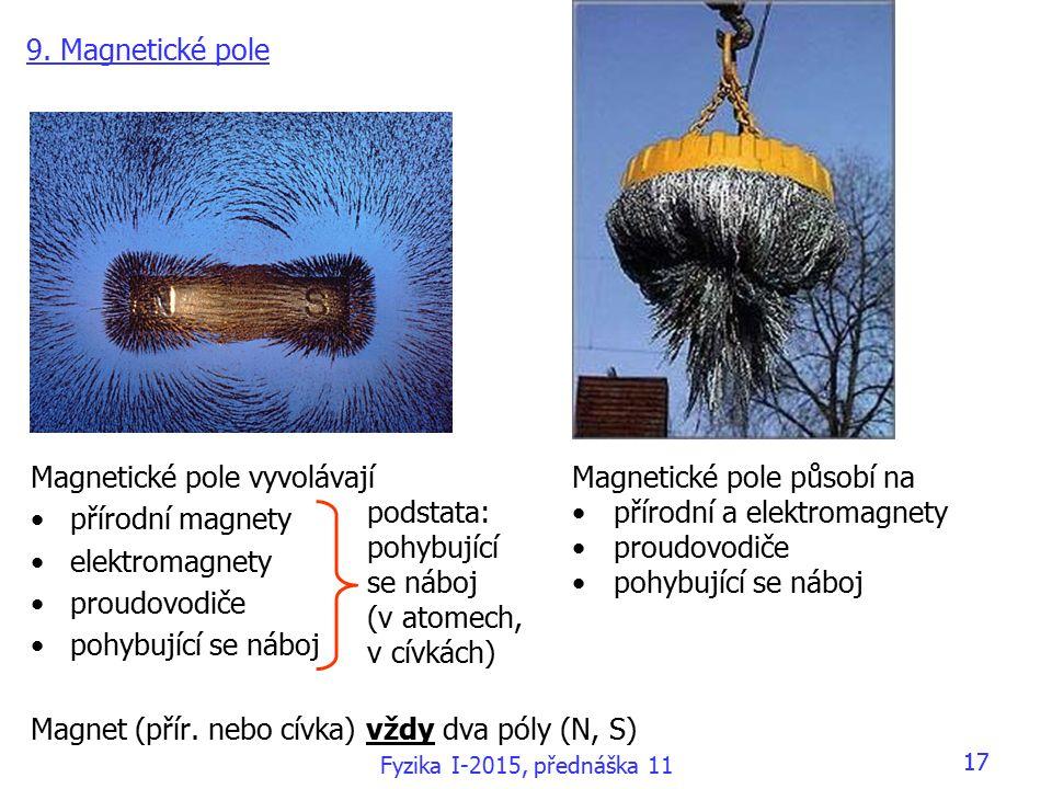 Magnetické pole vyvolávají přírodní magnety elektromagnety