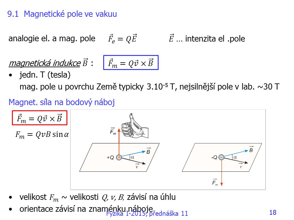 9.1 Magnetické pole ve vakuu
