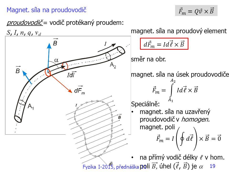 S, I, n, q, vd Magnet. síla na proudovodič 𝐹 𝑚 =𝑄 𝑣 × 𝐵