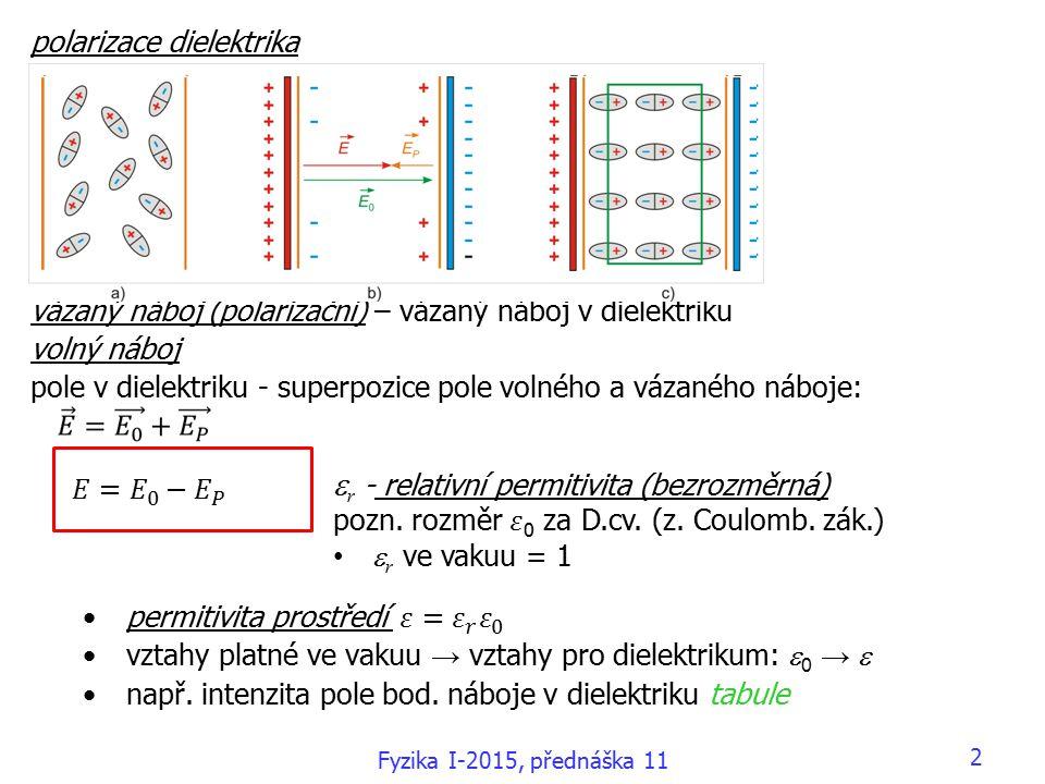 er - relativní permitivita (bezrozměrná)