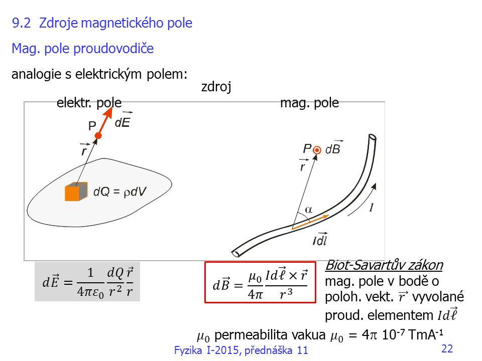 9.2 Zdroje magnetického pole