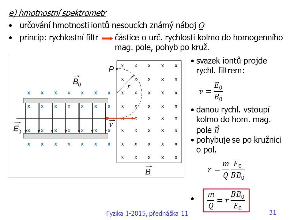 e) hmotnostní spektrometr