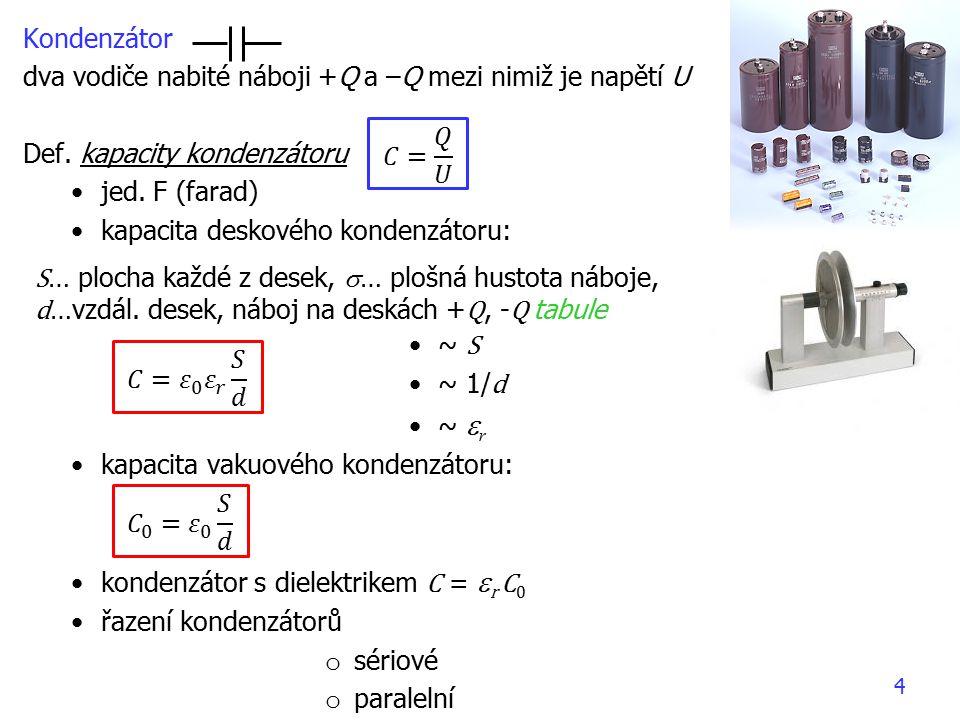 Kondenzátor dva vodiče nabité náboji +Q a –Q mezi nimiž je napětí U. Def. kapacity kondenzátoru. jed. F (farad)