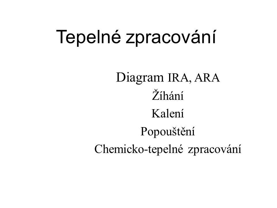 Diagram IRA, ARA Žíhání Kalení Popouštění Chemicko-tepelné zpracování