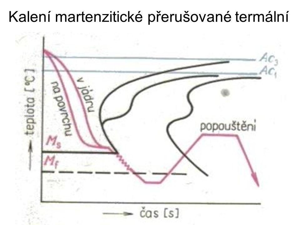 Kalení martenzitické přerušované termální