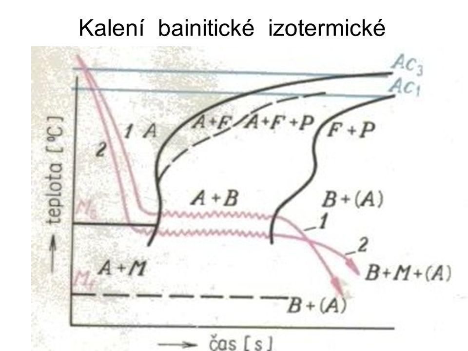 Kalení bainitické izotermické