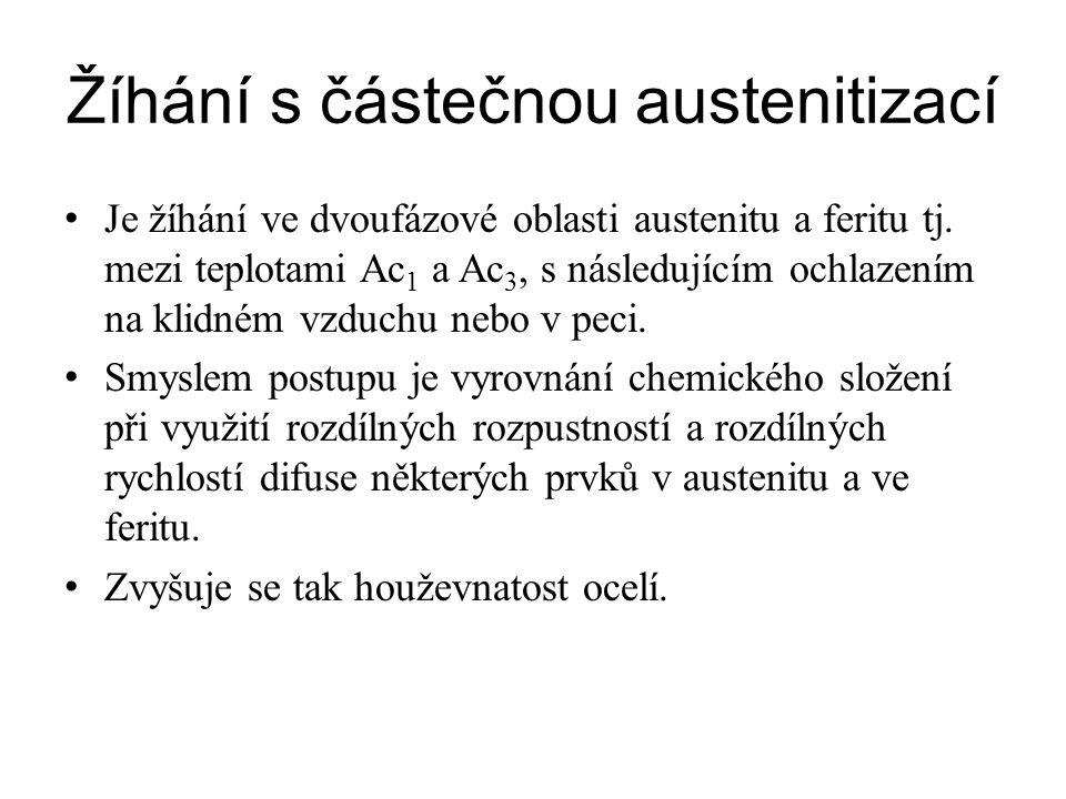 Žíhání s částečnou austenitizací