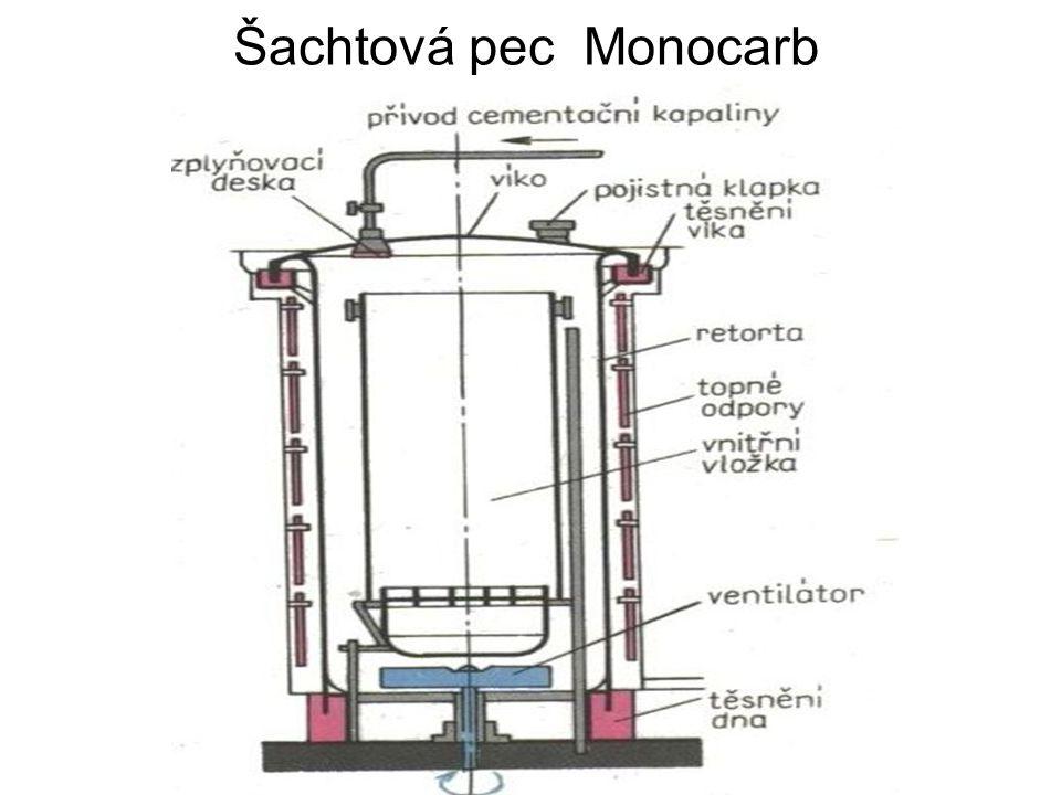 Šachtová pec Monocarb