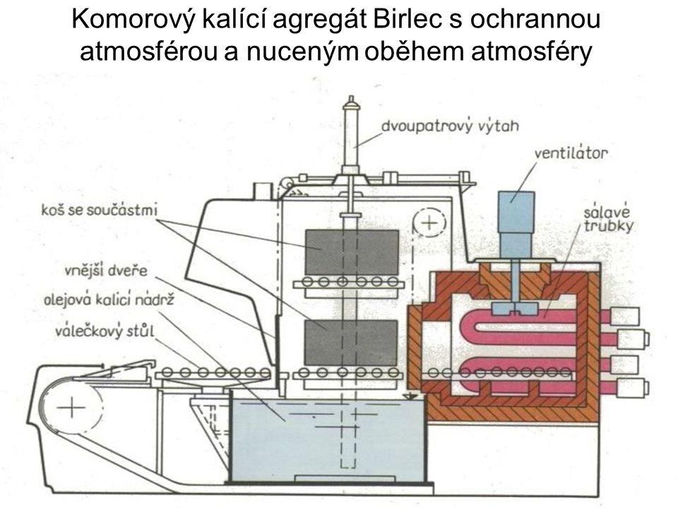 Komorový kalící agregát Birlec s ochrannou atmosférou a nuceným oběhem atmosféry