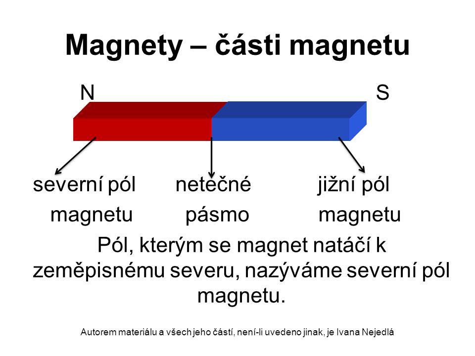 Magnety – části magnetu